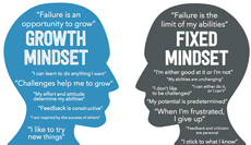 Growth Mindset in the Classroom (SWD)