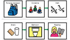 Visual Strategies for Early Childhood (SWD)